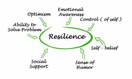 Help your students improve their emotional and academic resilience